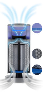 Luftreiniger The Purist Filter und Photokatalyse